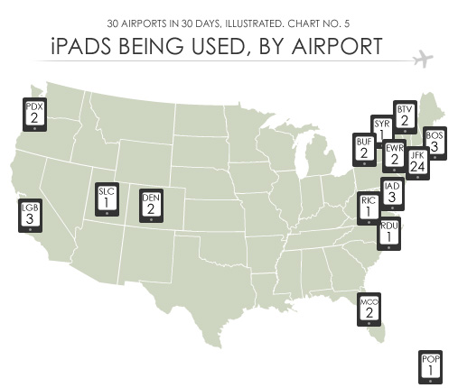 30 Airports in 30 Days, Illustrated. Chart No. 5.