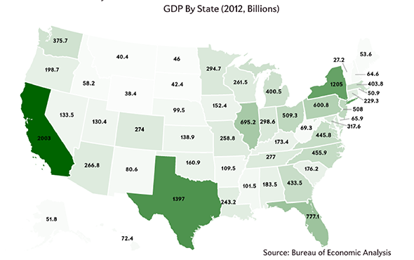 ACTUAL_GDP_STATE