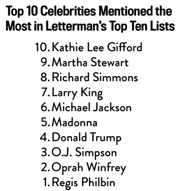 Letterman top ten a statistical analysis of 30 years of top ten lists from as well Bubble Letters moreover Cursive T moreover Cursive P as well Cursive R. on fantasy football team names
