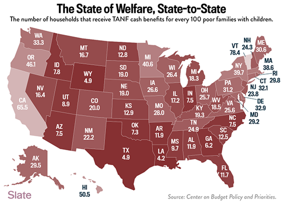 welfare programs in the united states Current issues and programs in social welfare  medicare and medicaid, however, are the two major public health care programs in the united states.