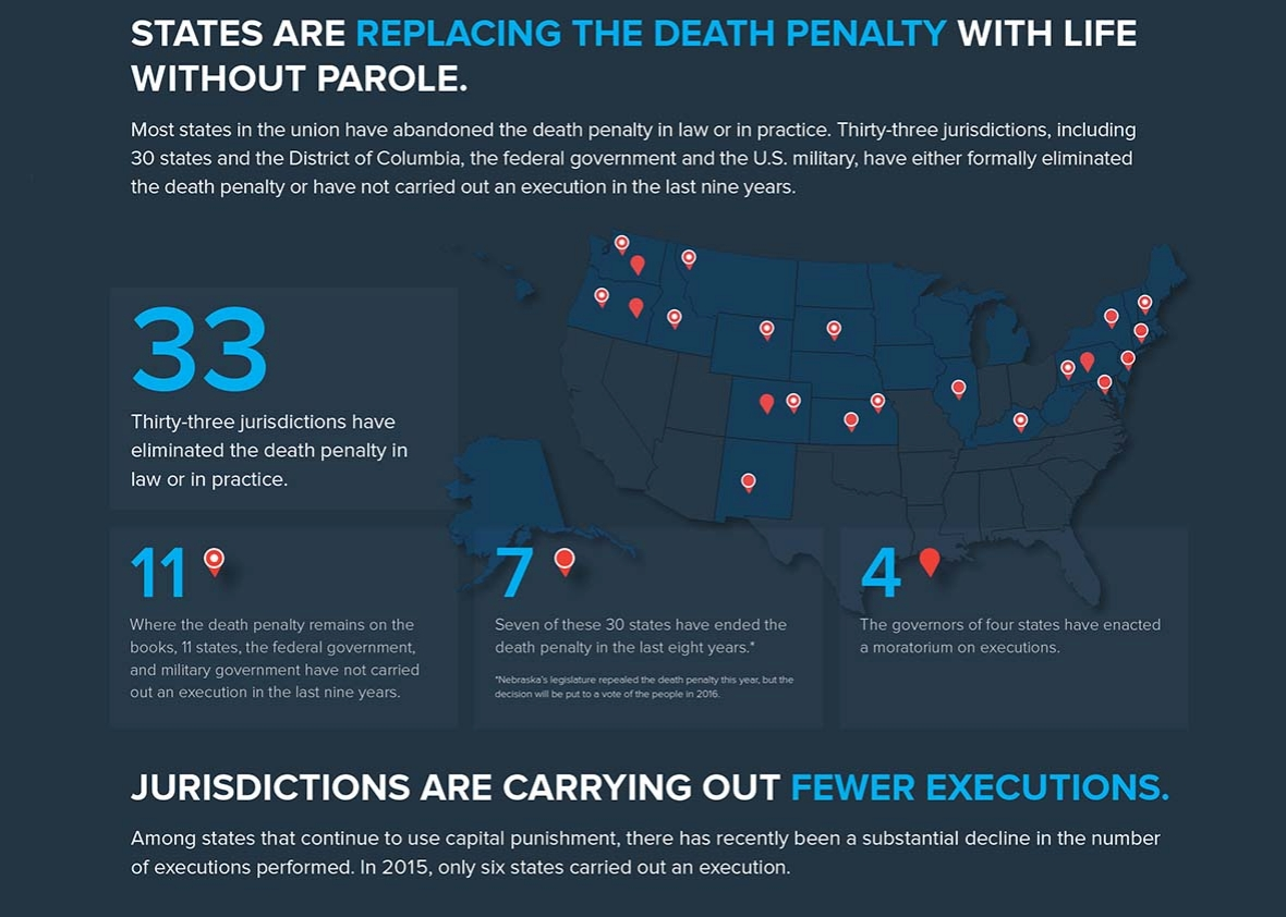 data and charts show few states impose the death penalty death penalty 1