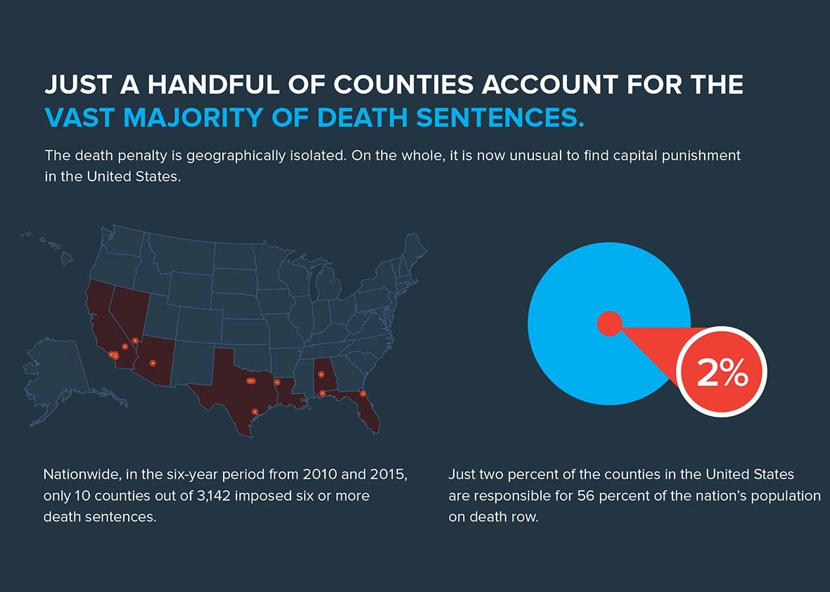 an analysis of pro capital punishment the death penalty
