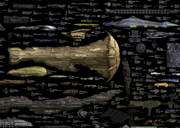 Sizes Of Spaceships In Science Fiction A Chart