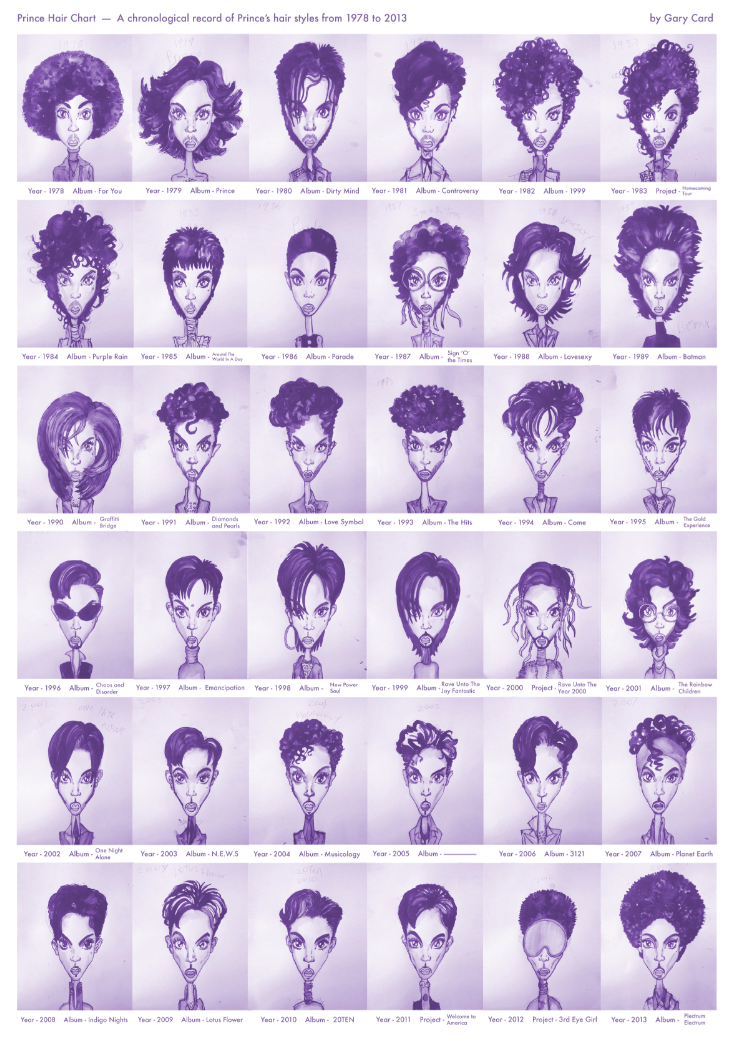 Incredible Prince Hairstyles Every Hairdo From 1978 To 2013 In One Short Hairstyles For Black Women Fulllsitofus