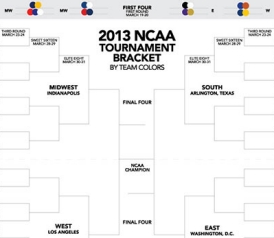 Printable Ncaa Bracket 2012 Alternative March Madness Brackets With