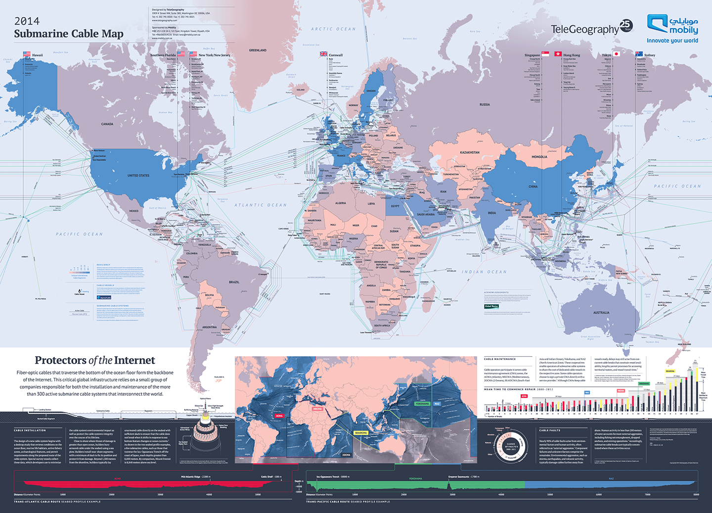 2014 Submarine Cable Map, TeleGeography