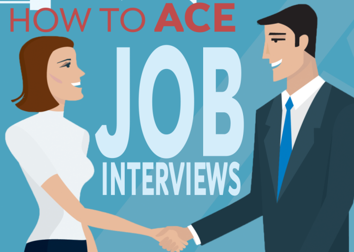 how to job interview