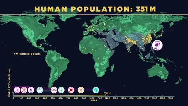 Human Population Growth Museum Of Natural History