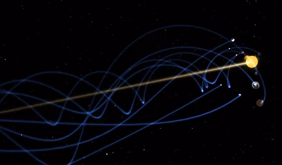 orbital motion of planets - photo #40
