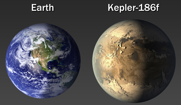 Kepler-186f: Earth-size planet in the habitable zone.