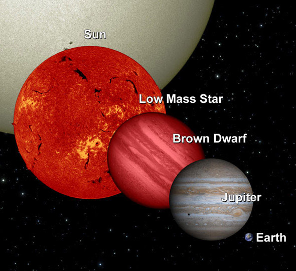 the brown dwarf limit astronomers have found the smallest. Black Bedroom Furniture Sets. Home Design Ideas