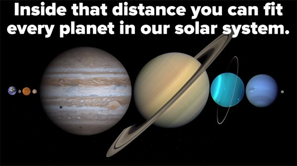 planets and moons to scale - photo #24