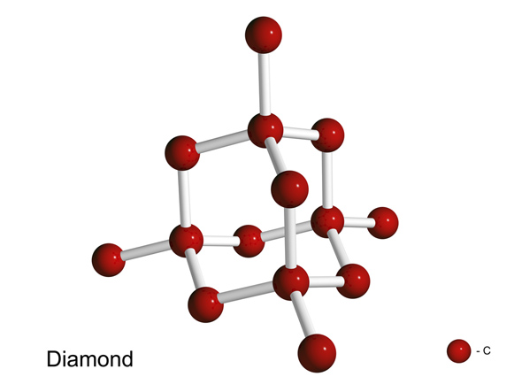 diamond structure