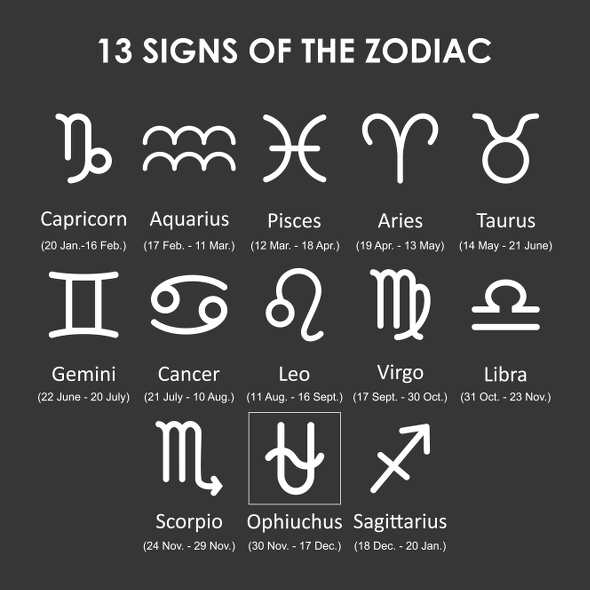 January 17 zodiac sign