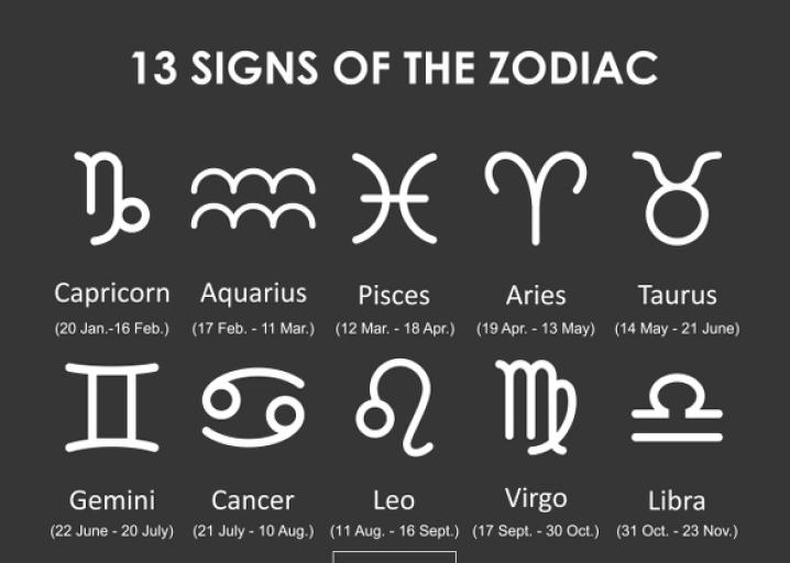 No Nasa Didnt Change Your Astrological Sign