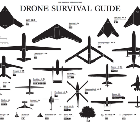 Diagram Different Types Of Drones