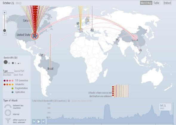 Google DDoS cyber-attack map
