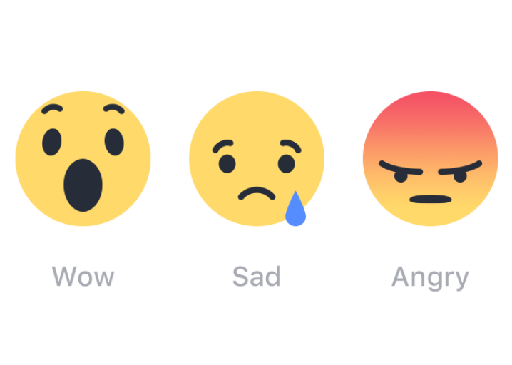 facebook s 5 new reactions buttons are all about data data data