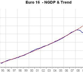 the_european_debt_crisis_in_one_chart1323818052625
