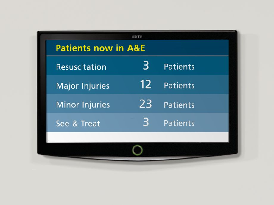 Emergency Room Design Can Digital Updates Reduce Patient