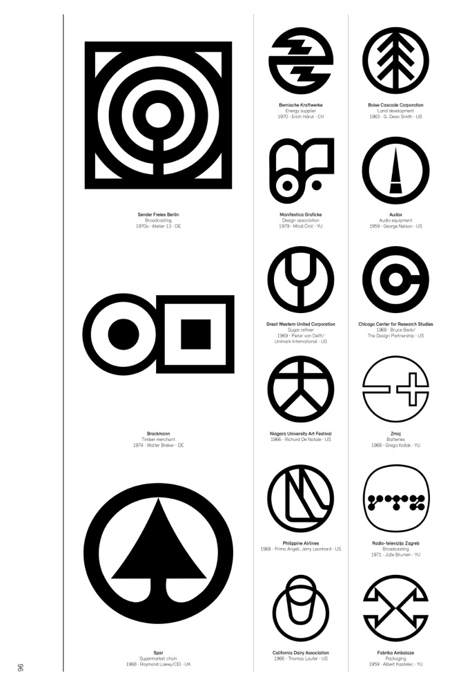Logo modernism is a brilliant catalog of corporate trademarks from m modernist variations fandeluxe Gallery