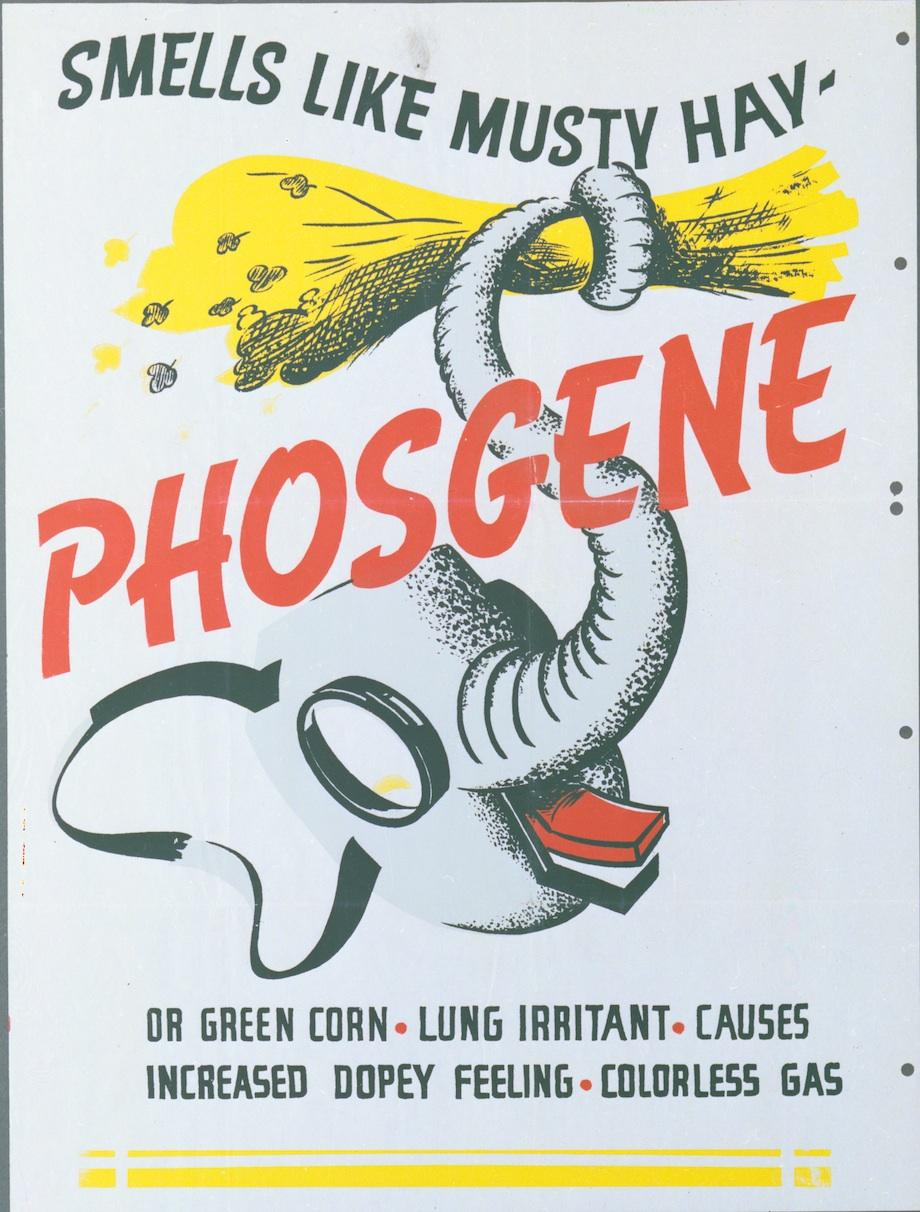 Chemical Weapons: WWII posters taught soldiers to identify gases ...