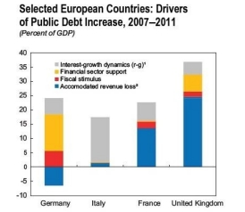 eurozone_debt_origins1323099572172