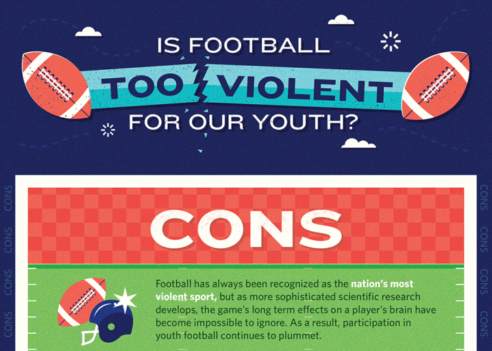 Football Alters Brains Of Kids As Young >> Infographic Is Football Too Violent For Our Youth Presented By