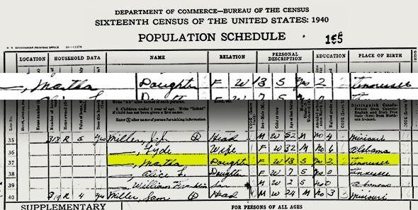 CENSUS RECORDS
