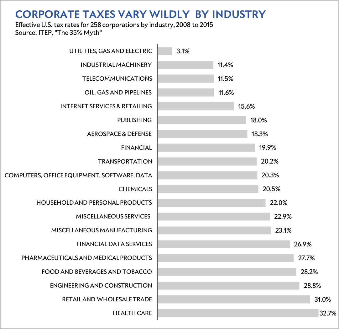 itep_tax_rates